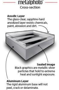 metal-